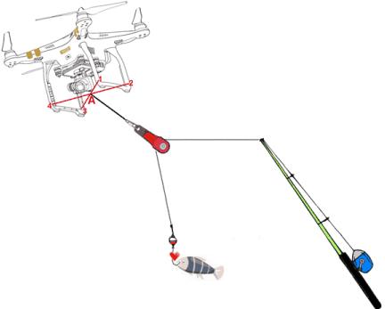 meilleurs drones pour la pêche